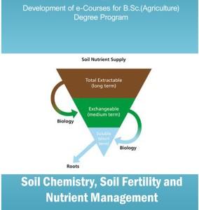 cover of Soil Chemistry, Soil Fertility & Nutrient Management
